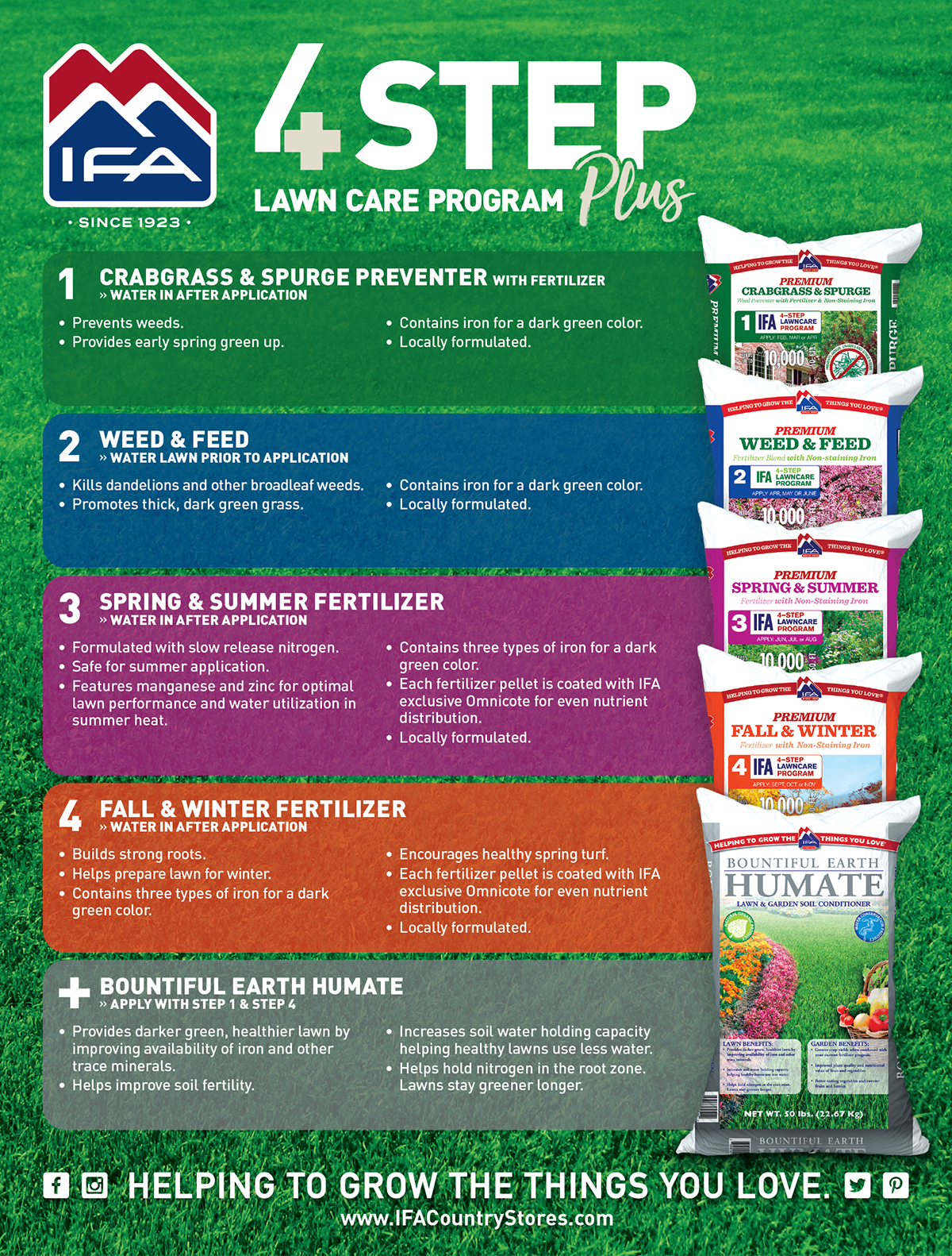 Have a Beautiful Lawn in Four Easy Steps - IFA Country Stores
